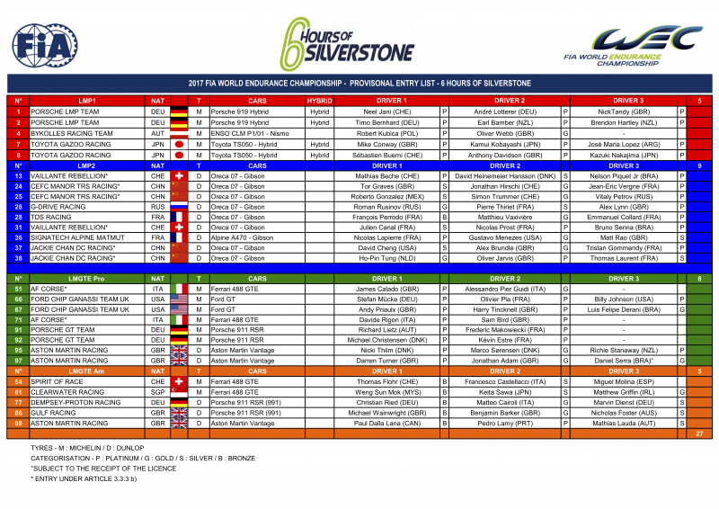 The entry list for the 6 Hours of Silverstone