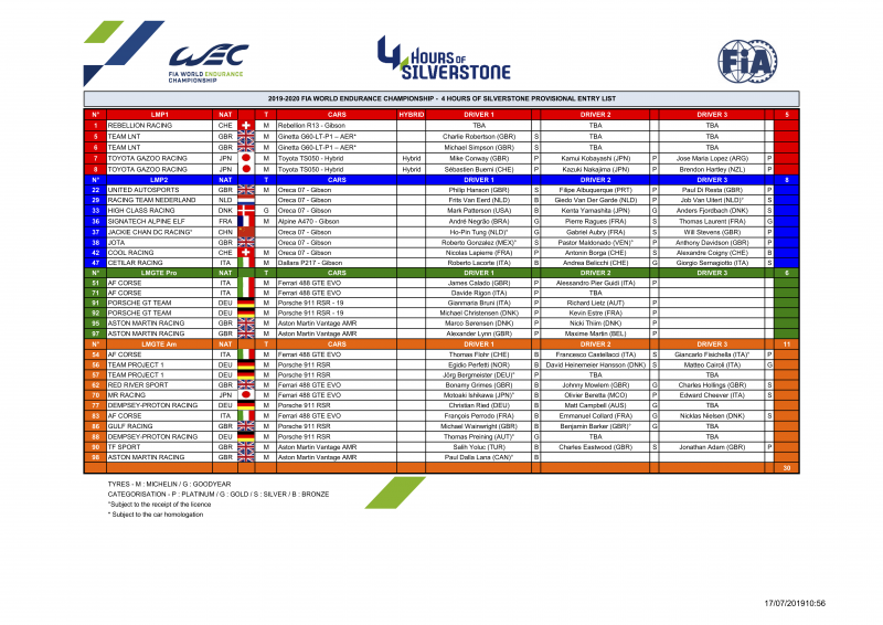 The entry list for Silverstone