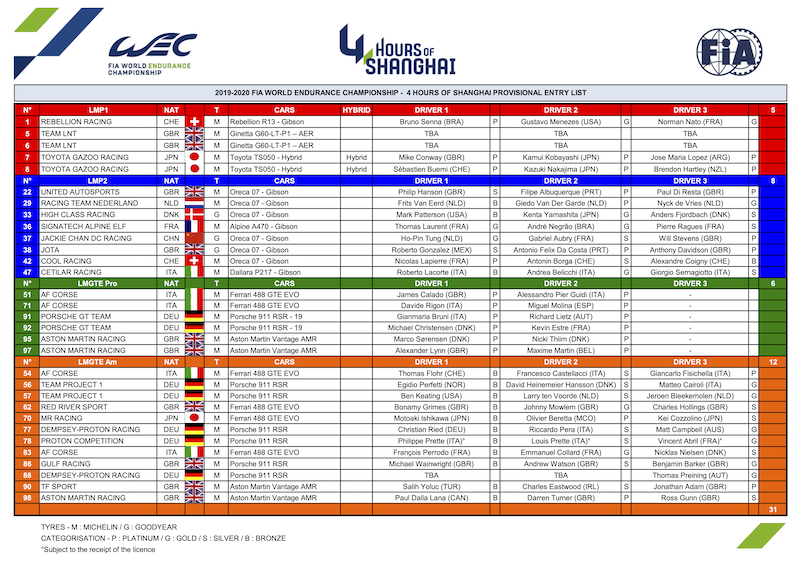 The Entry List for Shanghai