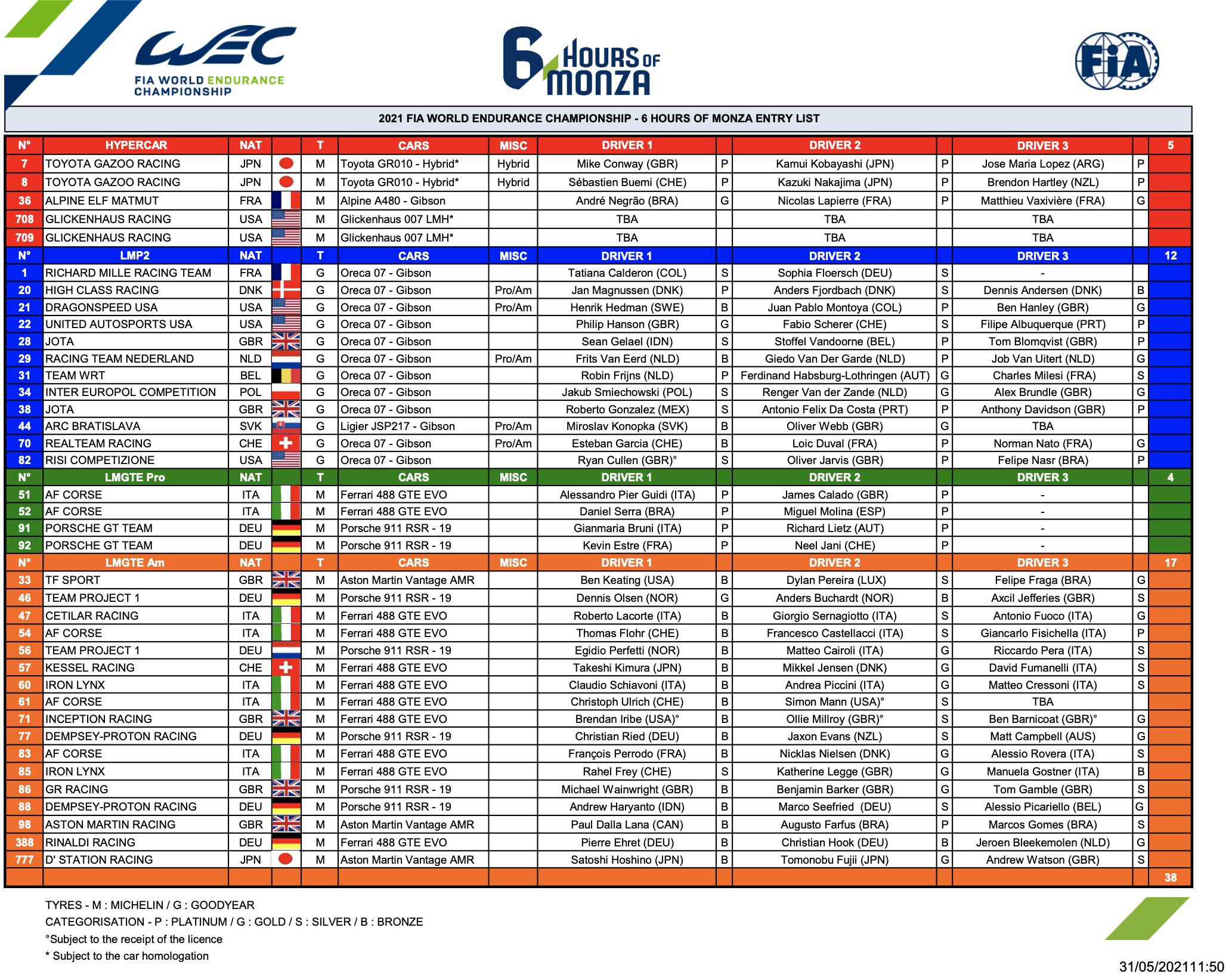 Monza Entry List