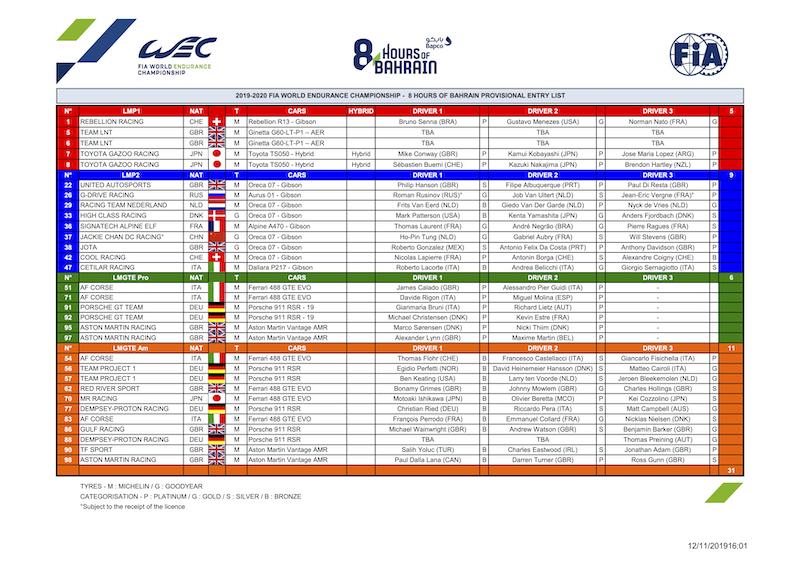 The Bahrain entry list